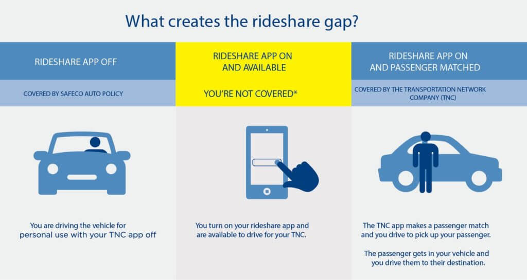 Rideshar-Insurance-Safeco-RideSharing-Optimized-1-1024x545